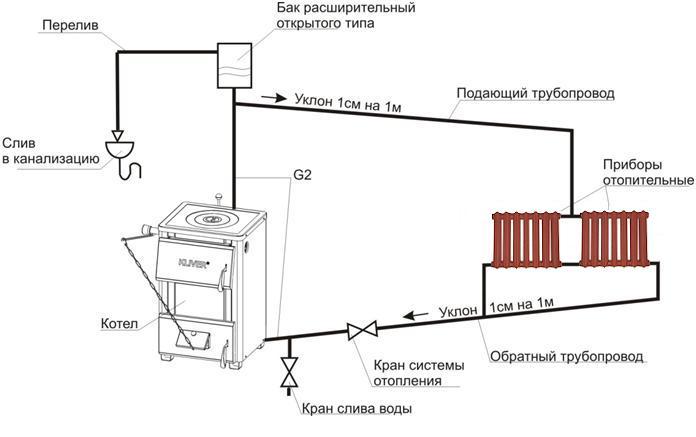 JPG · Схема открытой системы